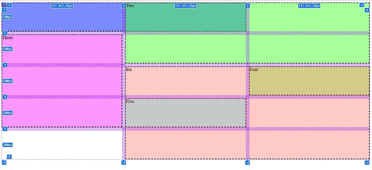 Example CSS Grid with layout lines turned on.
